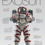 Click for EXOSUIT details